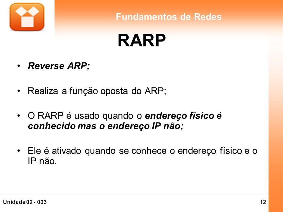 12Unidade 02 - 003 Fundamentos de Redes RARP Reverse ARP; Realiza a função oposta do ARP; O RARP é usado quando o endereço físico é conhecido mas o endereço IP não; Ele é ativado quando se conhece o endereço físico e o IP não.