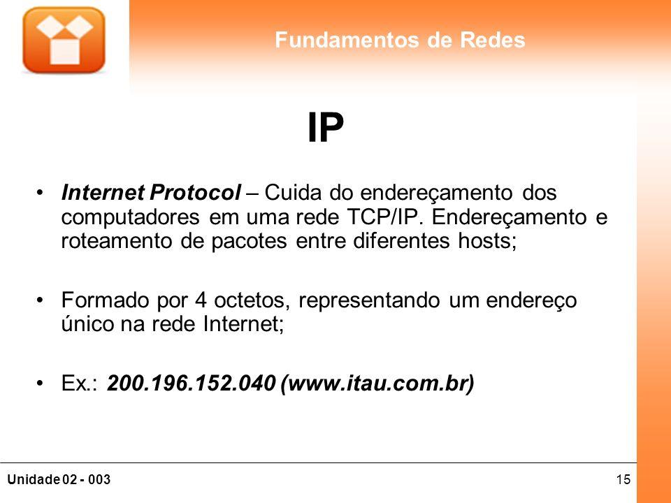 15Unidade 02 - 003 Fundamentos de Redes IP Internet Protocol – Cuida do endereçamento dos computadores em uma rede TCP/IP.