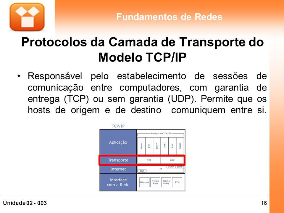 16Unidade 02 - 003 Fundamentos de Redes Protocolos da Camada de Transporte do Modelo TCP/IP Responsável pelo estabelecimento de sessões de comunicação entre computadores, com garantia de entrega (TCP) ou sem garantia (UDP).