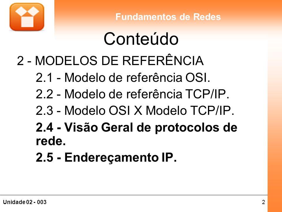 23Unidade 02 - 003 Fundamentos de Redes SNMP Simple Network Management Protocol Protocolo para gerência de rede Segue a arquitetura do Modelo TCP/IP Utiliza protocolo UDP para entrega das mensagens.