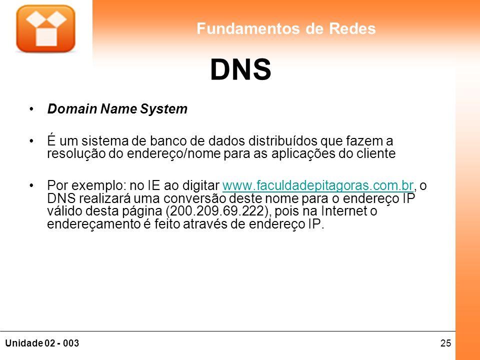 25Unidade 02 - 003 Fundamentos de Redes DNS Domain Name System É um sistema de banco de dados distribuídos que fazem a resolução do endereço/nome para as aplicações do cliente Por exemplo: no IE ao digitar www.faculdadepitagoras.com.br, o DNS realizará uma conversão deste nome para o endereço IP válido desta página (200.209.69.222), pois na Internet o endereçamento é feito através de endereço IP.www.faculdadepitagoras.com.br