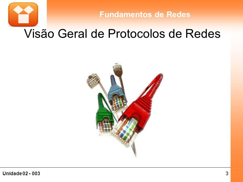 4Unidade 02 - 003 Fundamentos de Redes Protocolos.