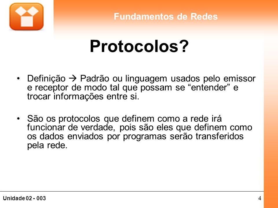 5Unidade 02 - 003 Fundamentos de Redes Protocolos