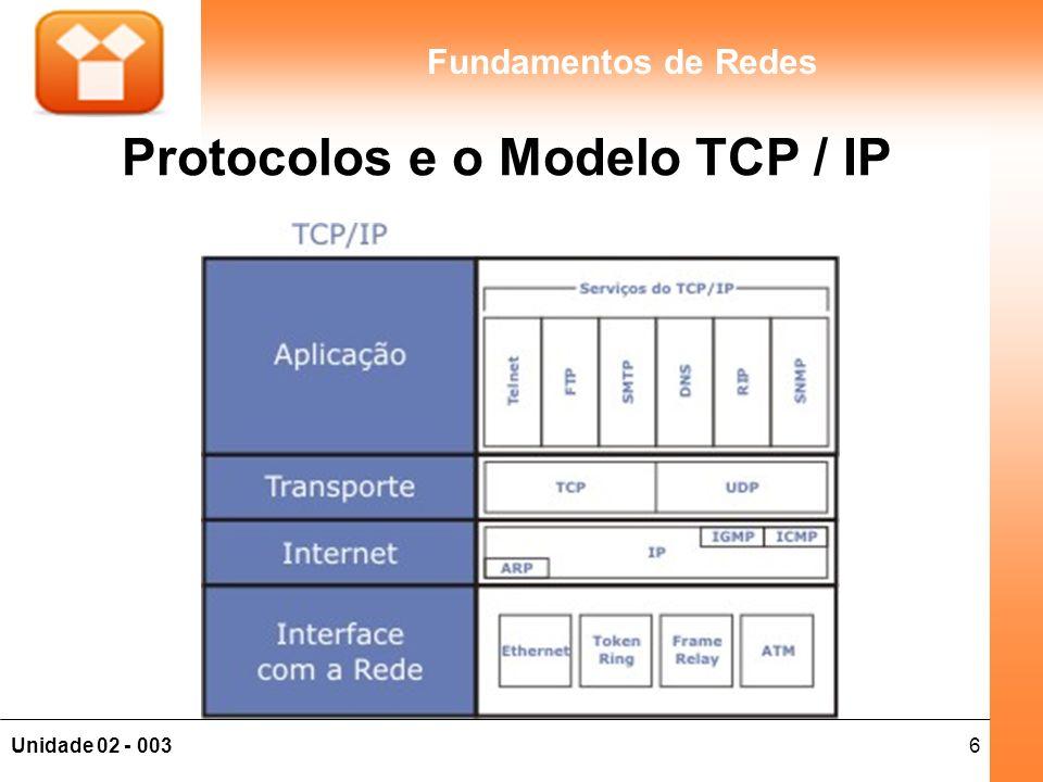 6Unidade 02 - 003 Fundamentos de Redes Protocolos e o Modelo TCP / IP