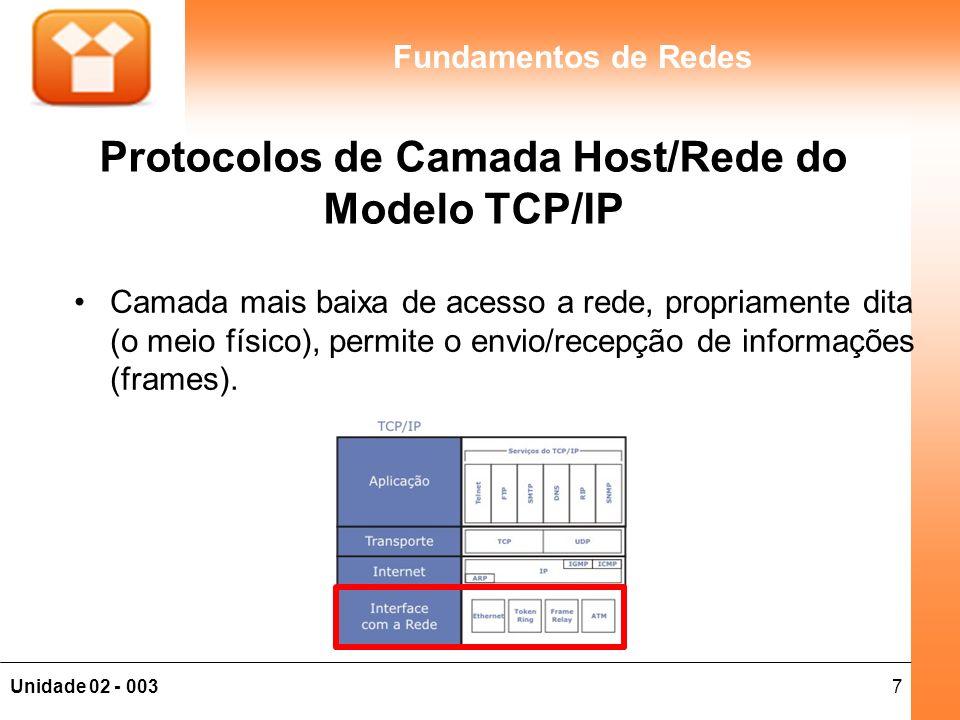7Unidade 02 - 003 Fundamentos de Redes Protocolos de Camada Host/Rede do Modelo TCP/IP Camada mais baixa de acesso a rede, propriamente dita (o meio físico), permite o envio/recepção de informações (frames).