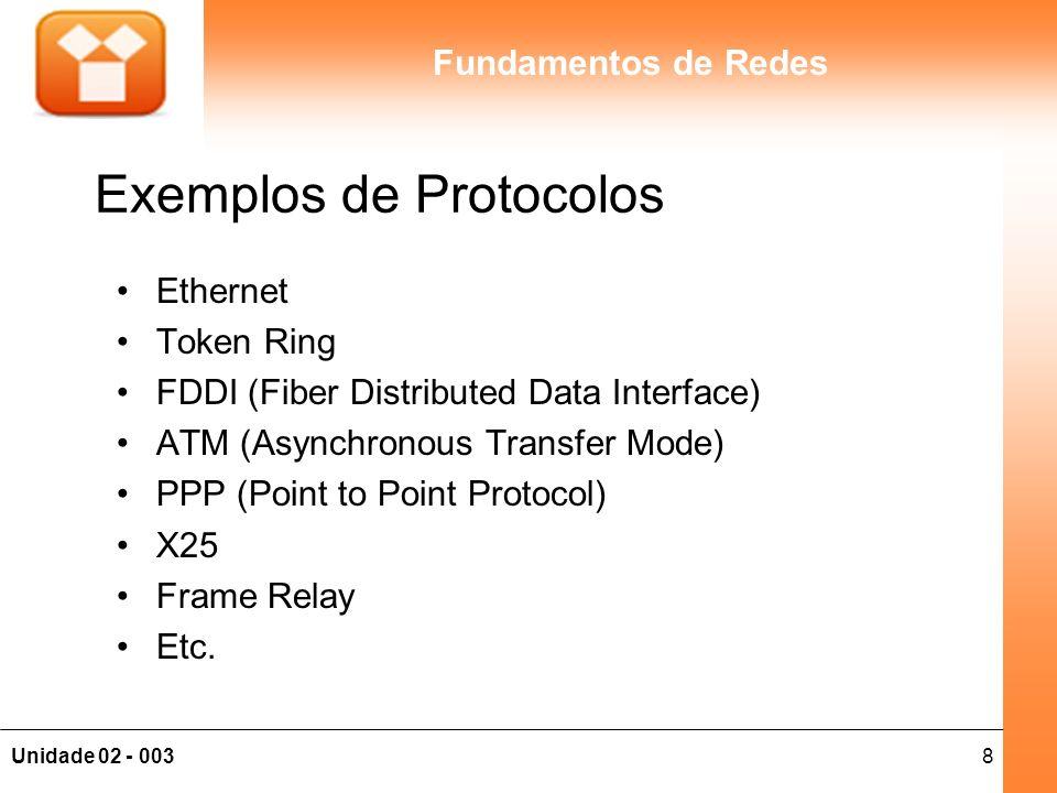 19Unidade 02 - 003 Fundamentos de Redes UDP User Datagram Protocol – Possui funções de multiplexação semelhantes ao TCP, porém: Não é orientado a conexão Não tem confirmação de entrega dos dados Como não faz conexões, não tem controle de fluxo, e outras funções que o TCP faz.