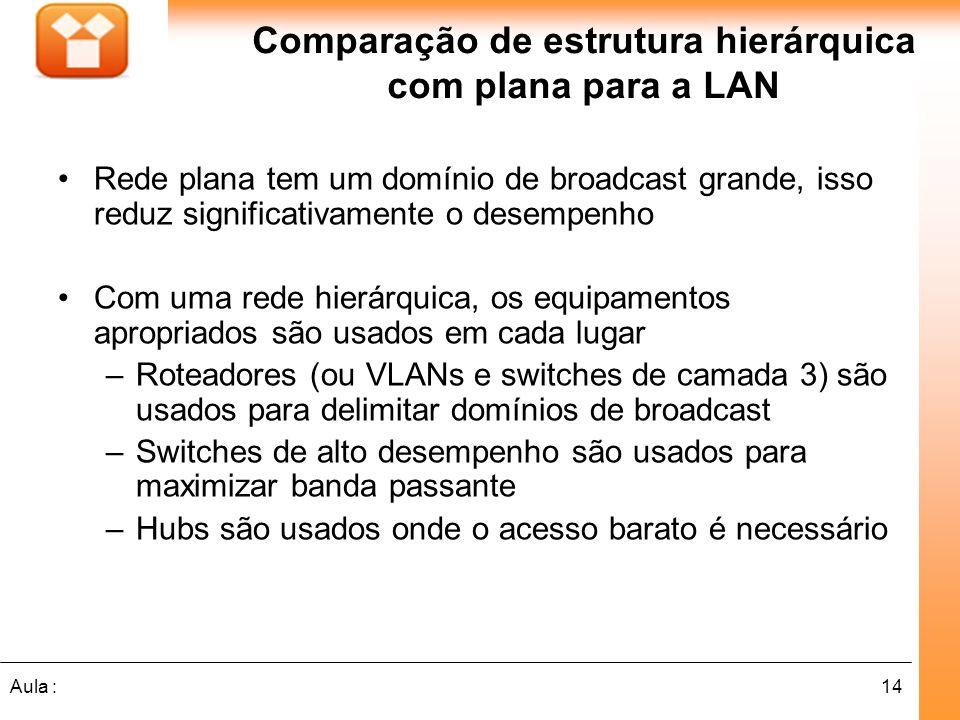 14Aula : Comparação de estrutura hierárquica com plana para a LAN Rede plana tem um domínio de broadcast grande, isso reduz significativamente o desem