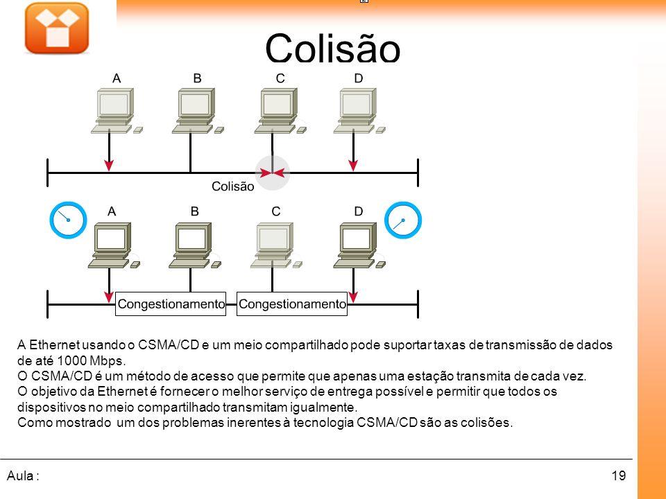 19Aula : Colisão A Ethernet usando o CSMA/CD e um meio compartilhado pode suportar taxas de transmissão de dados de até 1000 Mbps. O CSMA/CD é um méto