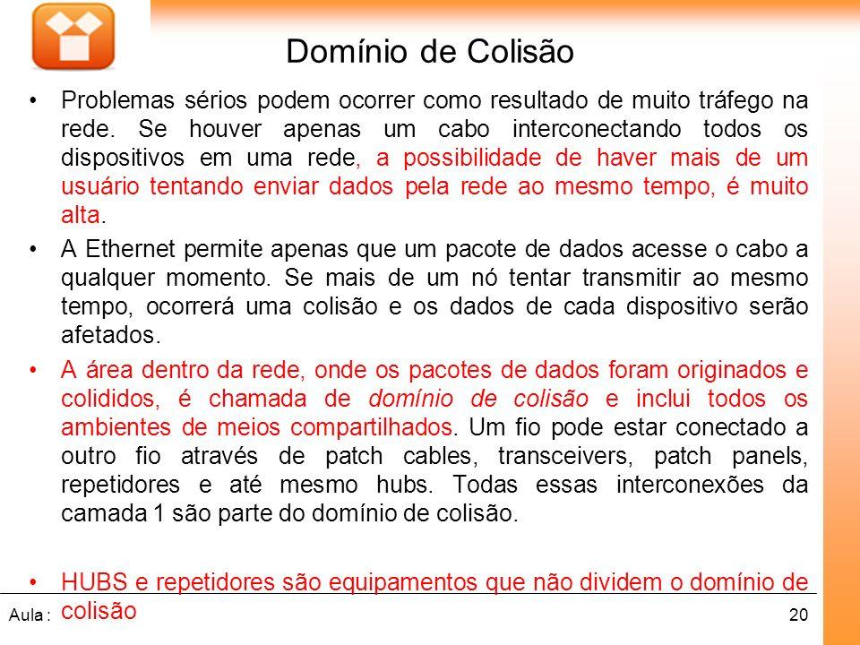 20Aula : Domínio de Colisão Problemas sérios podem ocorrer como resultado de muito tráfego na rede. Se houver apenas um cabo interconectando todos os