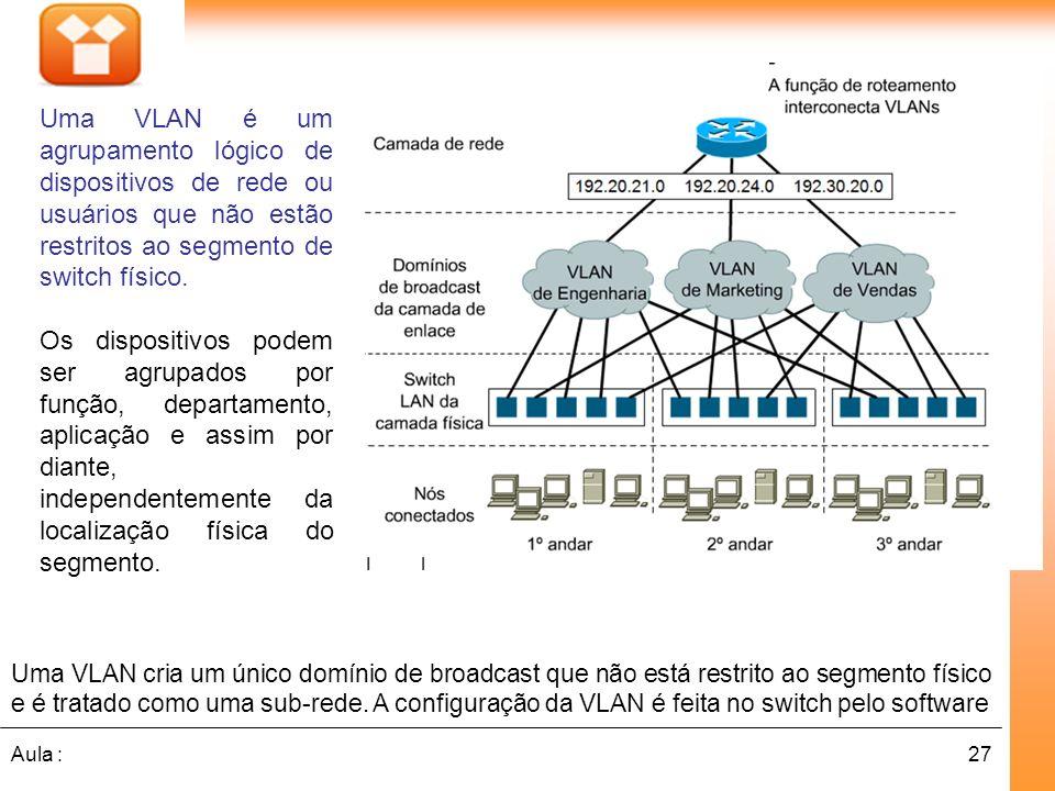 27Aula : Uma VLAN é um agrupamento lógico de dispositivos de rede ou usuários que não estão restritos ao segmento de switch físico. Os dispositivos po