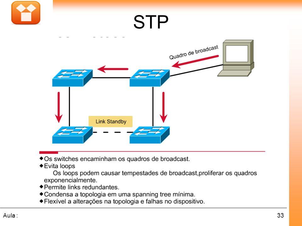 33Aula : STP