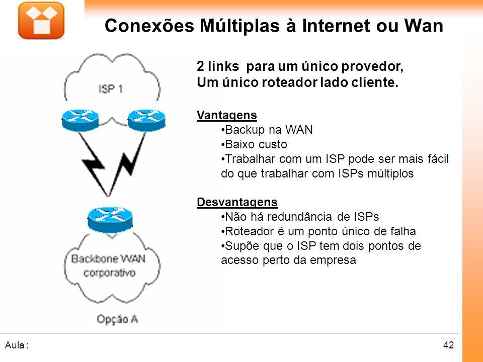 42Aula : Conexões Múltiplas à Internet ou Wan 2 links para um único provedor, Um único roteador lado cliente. Vantagens Backup na WAN Baixo custo Trab
