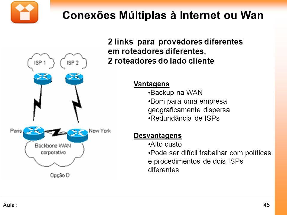 45Aula : 2 links para provedores diferentes em roteadores diferentes, 2 roteadores do lado cliente Conexões Múltiplas à Internet ou Wan Vantagens Back