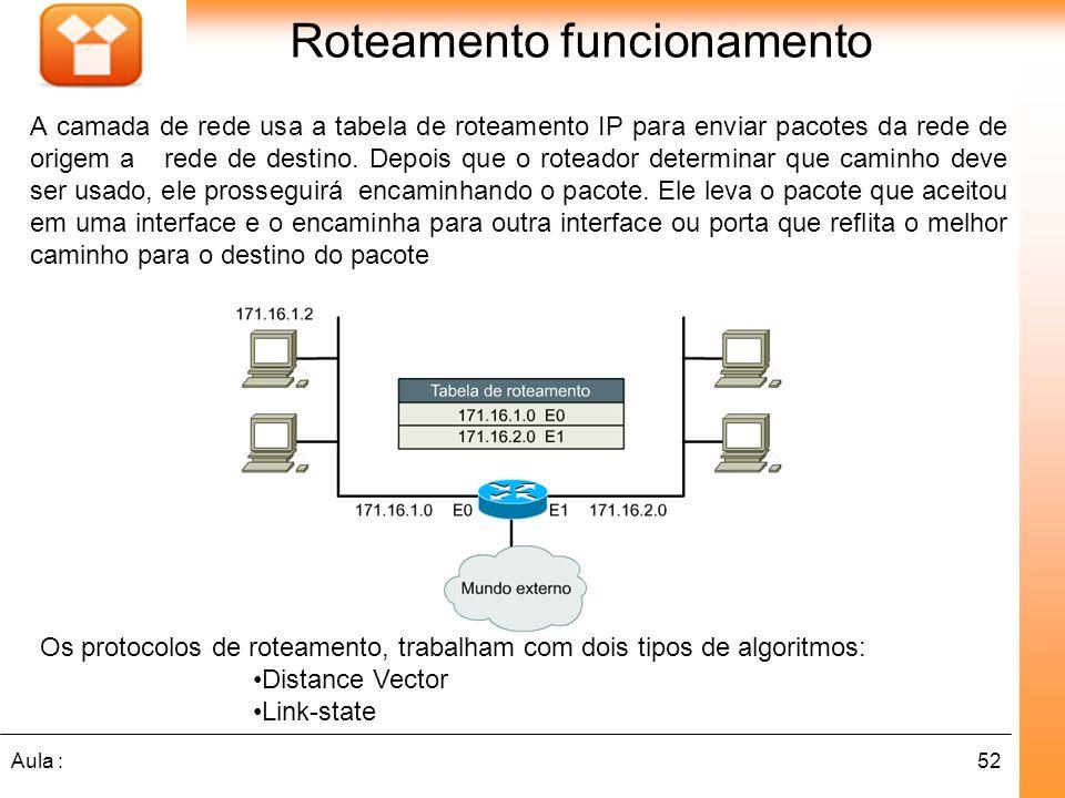 52Aula : Roteamento funcionamento A camada de rede usa a tabela de roteamento IP para enviar pacotes da rede de origem a rede de destino. Depois que o