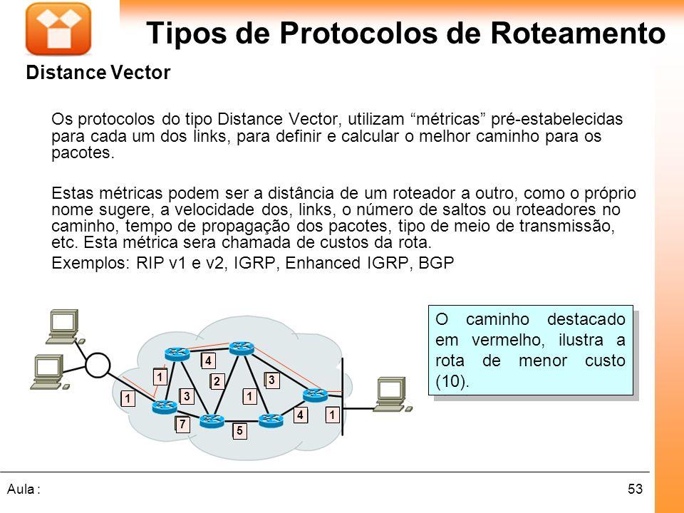 53Aula : Tipos de Protocolos de Roteamento Distance Vector Os protocolos do tipo Distance Vector, utilizam métricas pré-estabelecidas para cada um dos