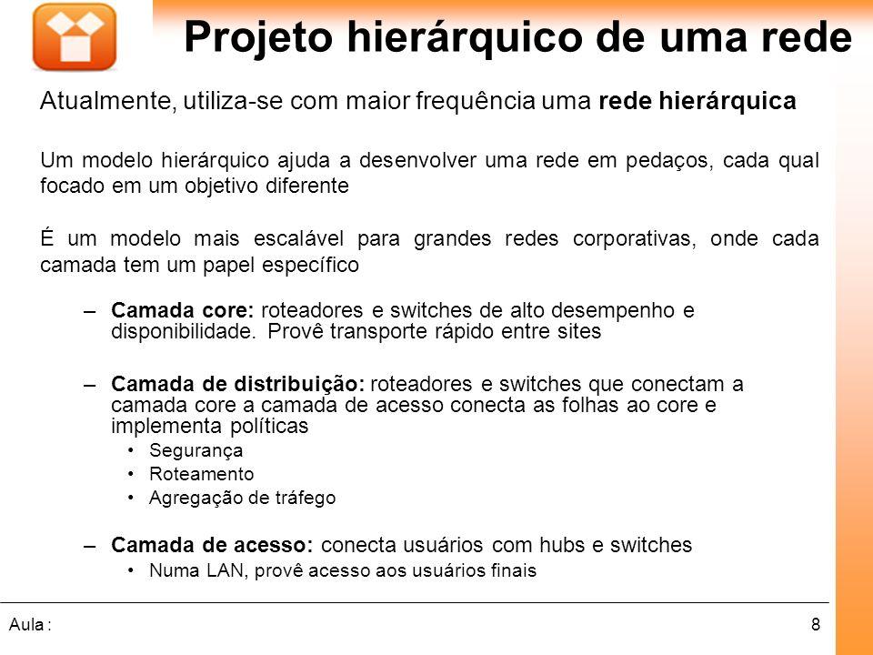 8Aula : Projeto hierárquico de uma rede –Camada core: roteadores e switches de alto desempenho e disponibilidade. Provê transporte rápido entre sites