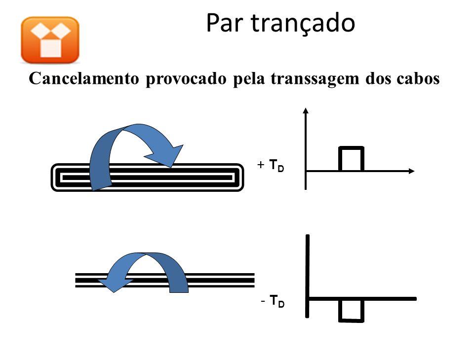- T D + T D Par trançado Cancelamento provocado pela transsagem dos cabos