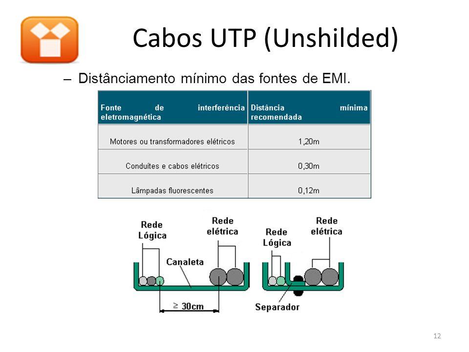 –Distânciamento mínimo das fontes de EMI. Cabos UTP (Unshilded) 12