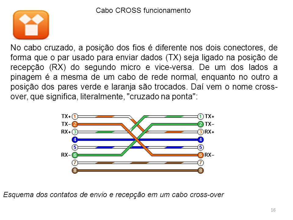 No cabo cruzado, a posição dos fios é diferente nos dois conectores, de forma que o par usado para enviar dados (TX) seja ligado na posição de recepçã