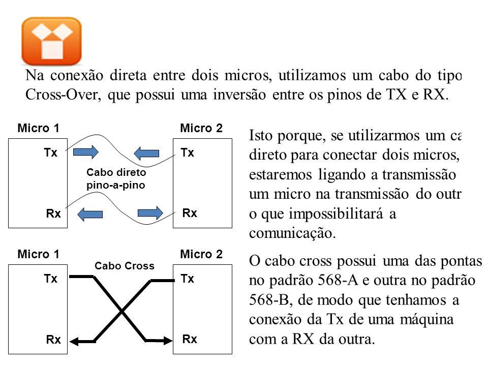 Tx Rx Micro 1 Cabo direto pino-a-pino Micro 2 Tx Rx Na conexão direta entre dois micros, utilizamos um cabo do tipo Cross-Over, que possui uma inversão entre os pinos de TX e RX.