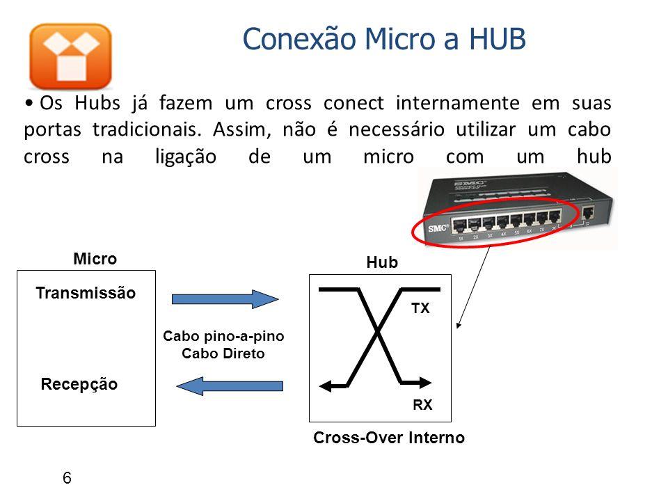 Os Hubs já fazem um cross conect internamente em suas portas tradicionais. Assim, não é necessário utilizar um cabo cross na ligação de um micro com u