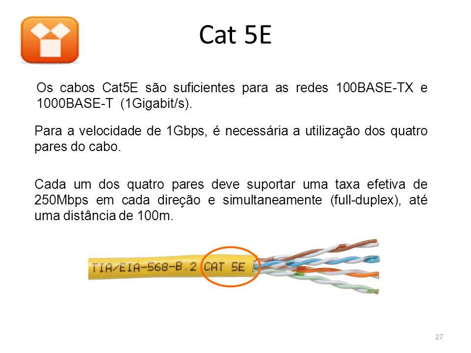 Cat 5E Para a velocidade de 1Gbps, é necessária a utilização dos quatro pares do cabo. Cada um dos quatro pares deve suportar uma taxa efetiva de 250M