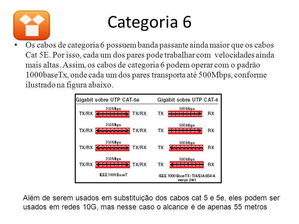 Categoria 6 Os cabos de categoria 6 possuem banda passante ainda maior que os cabos Cat 5E. Por isso, cada um dos pares pode trabalhar com velocidades