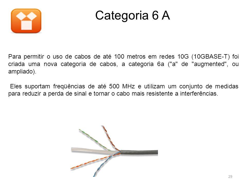 Para permitir o uso de cabos de até 100 metros em redes 10G (10GBASE-T) foi criada uma nova categoria de cabos, a categoria 6a (