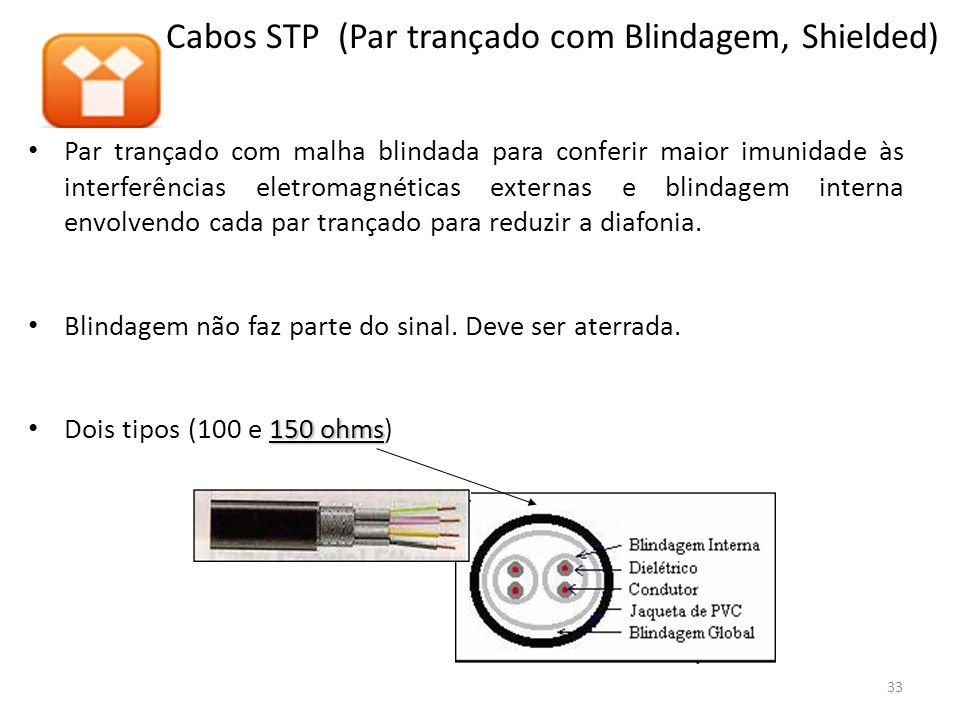 Cabos STP (Par trançado com Blindagem, Shielded) Par trançado com malha blindada para conferir maior imunidade às interferências eletromagnéticas exte
