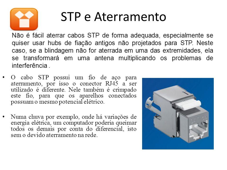 STP e Aterramento O cabo STP possui um fio de aço para aterramento, por isso o conector RJ45 a ser utilizado é diferente. Nele também é crimpado este