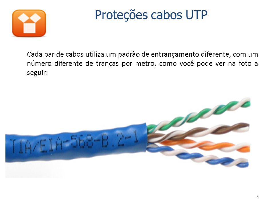 Cada par de cabos utiliza um padrão de entrançamento diferente, com um número diferente de tranças por metro, como você pode ver na foto a seguir: Proteções cabos UTP 8