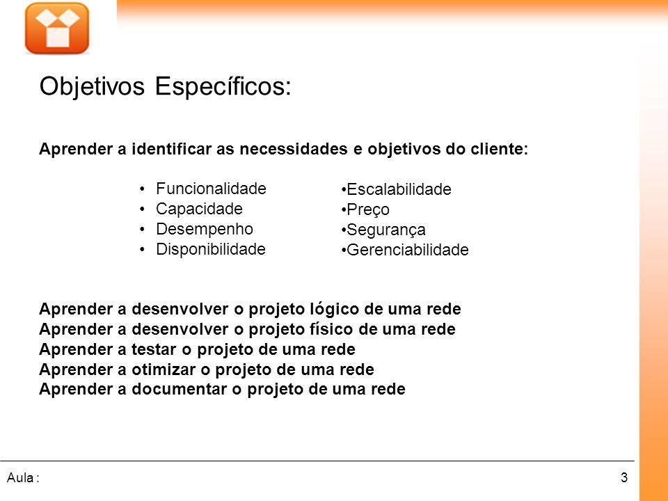 3Aula : Objetivos Específicos: Aprender a identificar as necessidades e objetivos do cliente: Funcionalidade Capacidade Desempenho Disponibilidade Apr