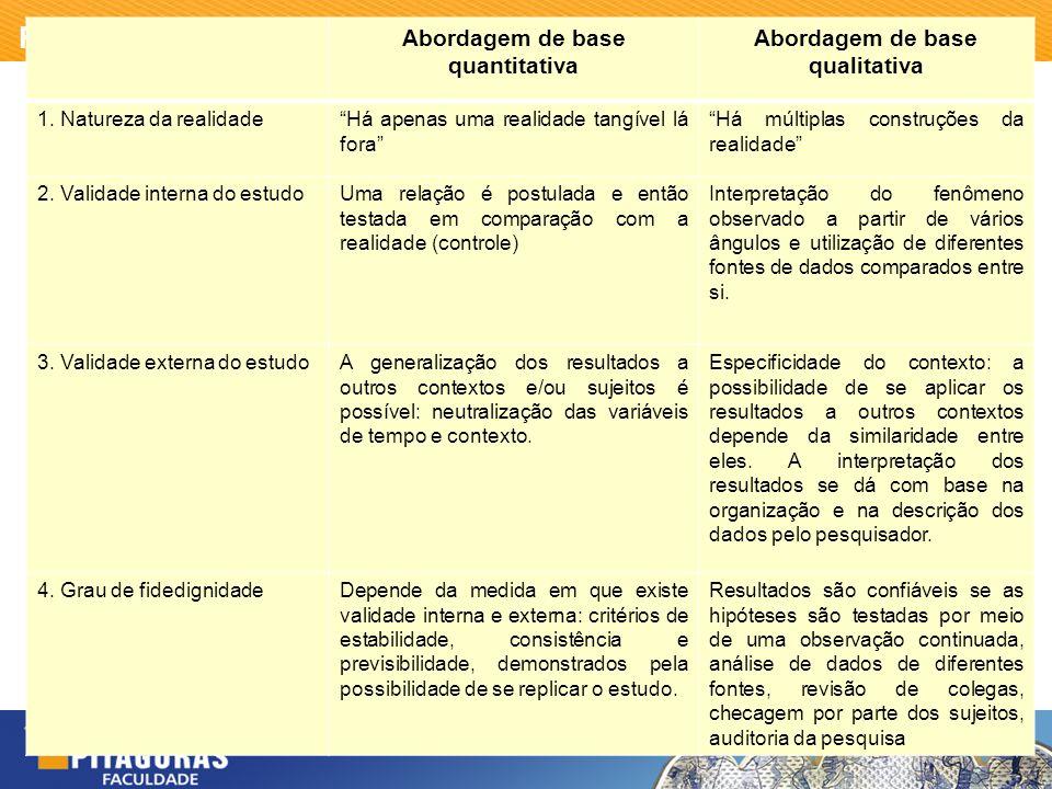 Projeto Integrador de Pesquisa - Abordagem de base quantitativa Abordagem de base qualitativa 1.