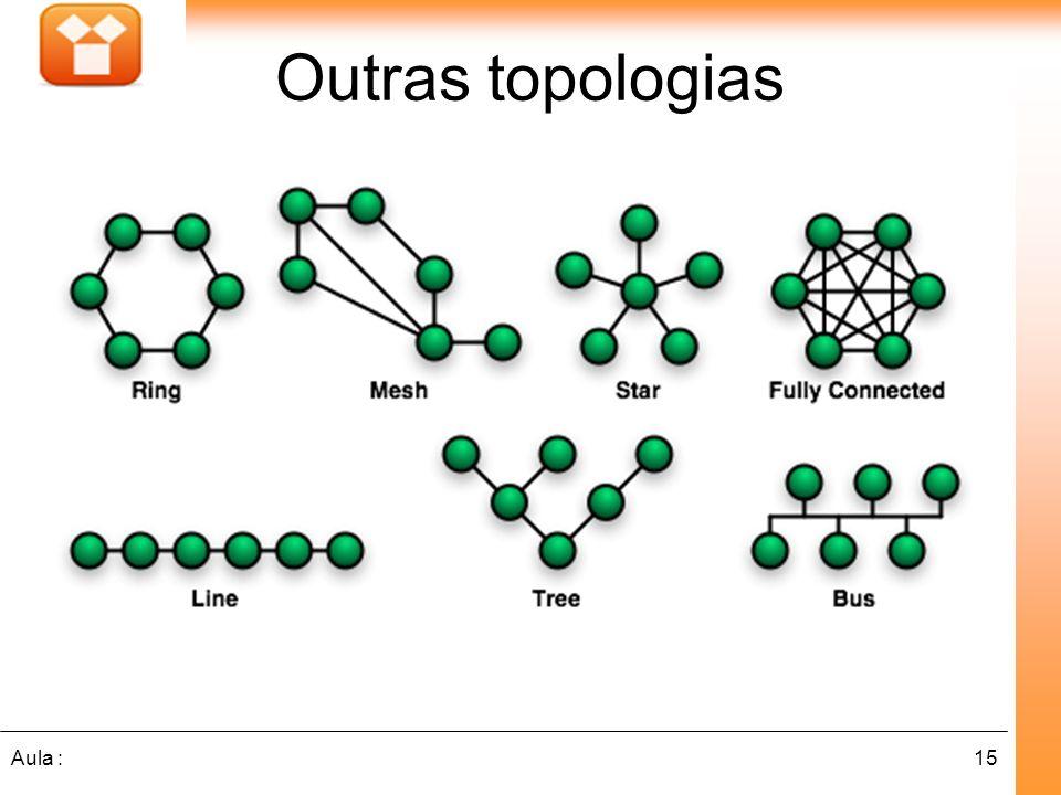 15Aula : Outras topologias