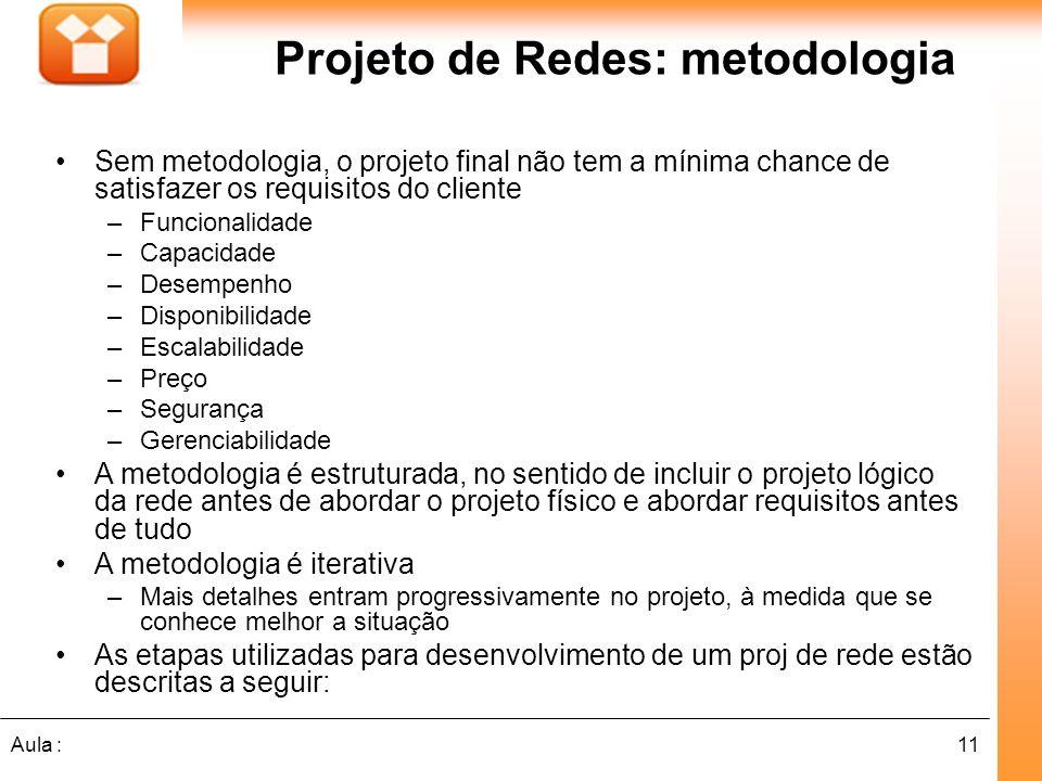 11Aula : Projeto de Redes: metodologia Sem metodologia, o projeto final não tem a mínima chance de satisfazer os requisitos do cliente –Funcionalidade