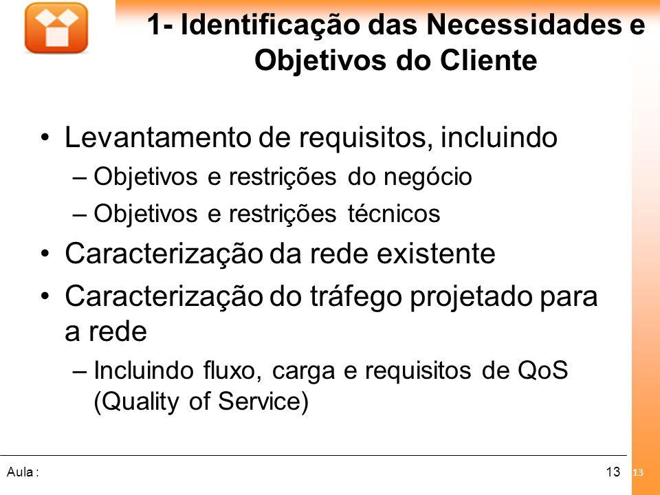 13Aula : 1- Identificação das Necessidades e Objetivos do Cliente Levantamento de requisitos, incluindo –Objetivos e restrições do negócio –Objetivos