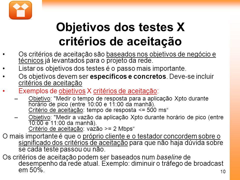 10 Objetivos dos testes X critérios de aceitação Os critérios de aceitação são baseados nos objetivos de negócio e técnicos já levantados para o proje