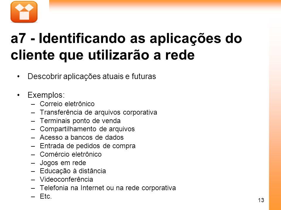 13 a7 - Identificando as aplicações do cliente que utilizarão a rede Descobrir aplicações atuais e futuras Exemplos: –Correio eletrônico –Transferênci