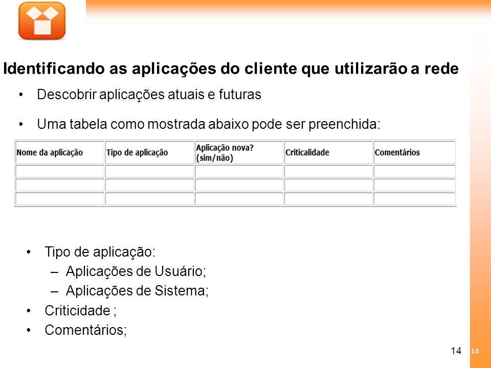 14 Identificando as aplicações do cliente que utilizarão a rede Descobrir aplicações atuais e futuras Uma tabela como mostrada abaixo pode ser preench