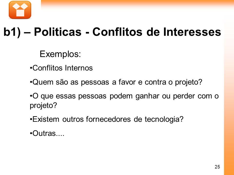 25 b1) – Politicas - Conflitos de Interesses Exemplos: Conflitos Internos Quem são as pessoas a favor e contra o projeto? O que essas pessoas podem ga
