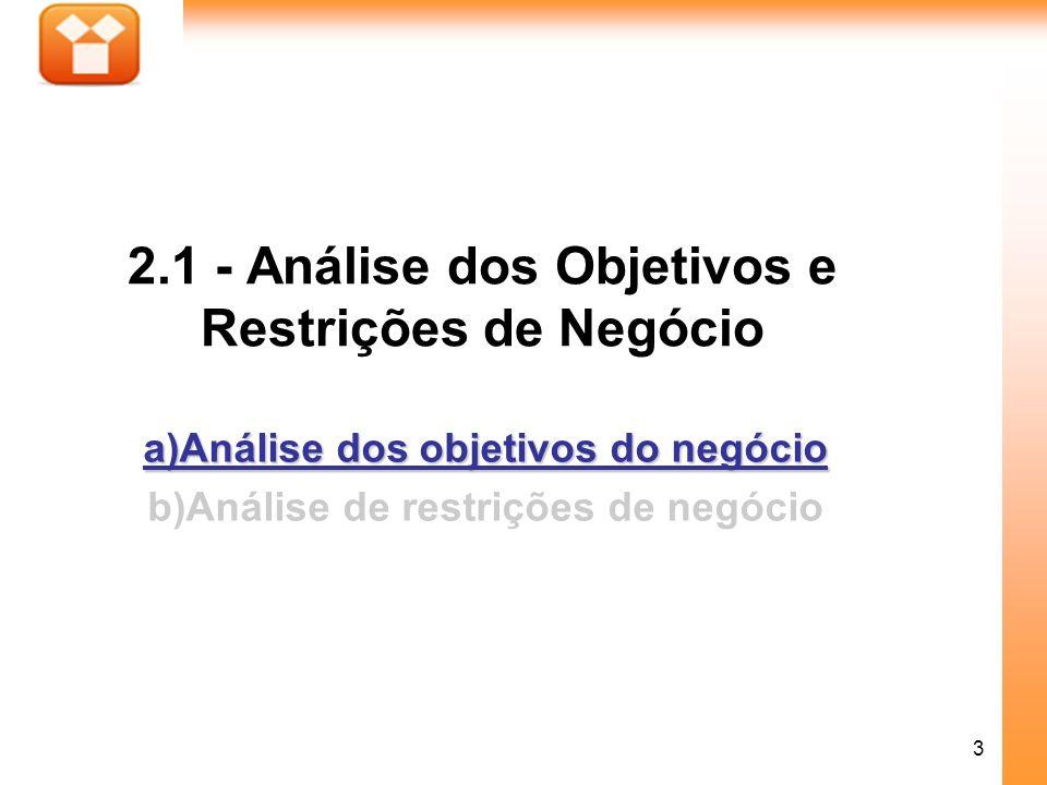 3 2.1 - Análise dos Objetivos e Restrições de Negócio a)Análise dos objetivos do negócio b)Análise de restrições de negócio