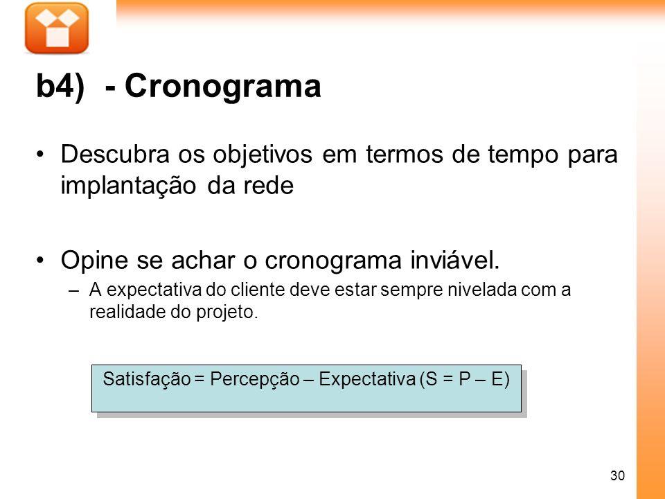 30 b4) - Cronograma Descubra os objetivos em termos de tempo para implantação da rede Opine se achar o cronograma inviável. –A expectativa do cliente