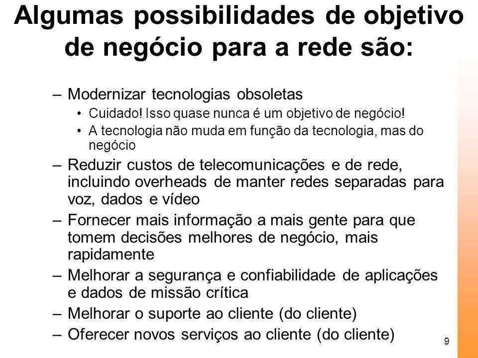 9 Algumas possibilidades de objetivo de negócio para a rede são: –Modernizar tecnologias obsoletas Cuidado! Isso quase nunca é um objetivo de negócio!