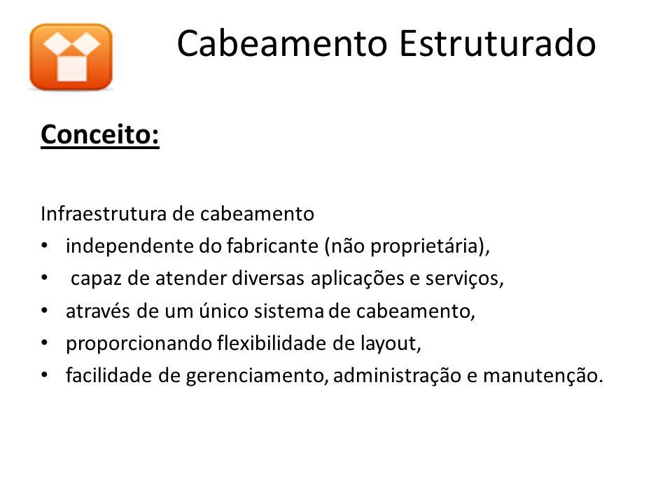 Cabeamento Estruturado Conceito: Infraestrutura de cabeamento independente do fabricante (não proprietária), capaz de atender diversas aplicações e se