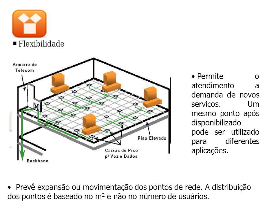 Prevê expansão ou movimentação dos pontos de rede. A distribuição dos pontos é baseado no m 2 e não no número de usuários. Permite o atendimento a dem