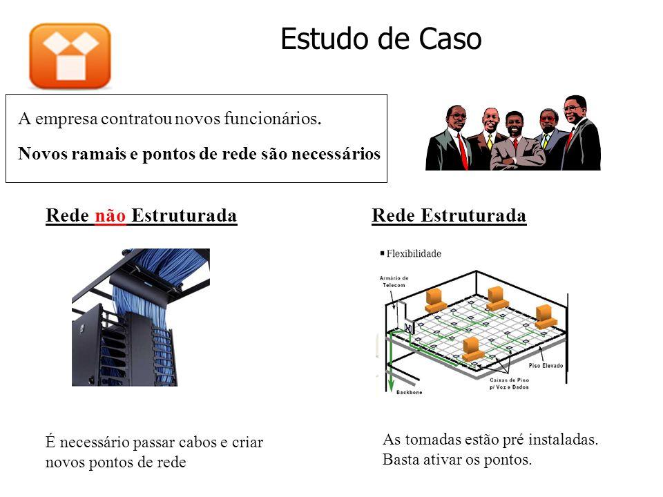 Estudo de Caso A empresa contratou novos funcionários. Novos ramais e pontos de rede são necessários Rede não EstruturadaRede Estruturada As tomadas e