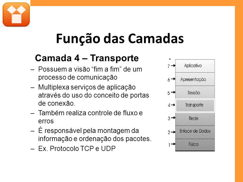 Função das Camadas Camada 4 – Transporte –Possuem a visão fim a fim de um processo de comunicação –Multiplexa serviços de aplicação através do uso do