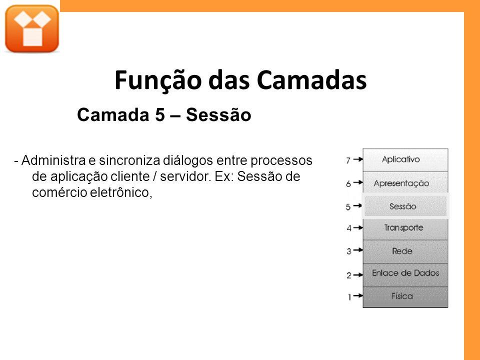 Função das Camadas Camada 5 – Sessão - Administra e sincroniza diálogos entre processos de aplicação cliente / servidor. Ex: Sessão de comércio eletrô