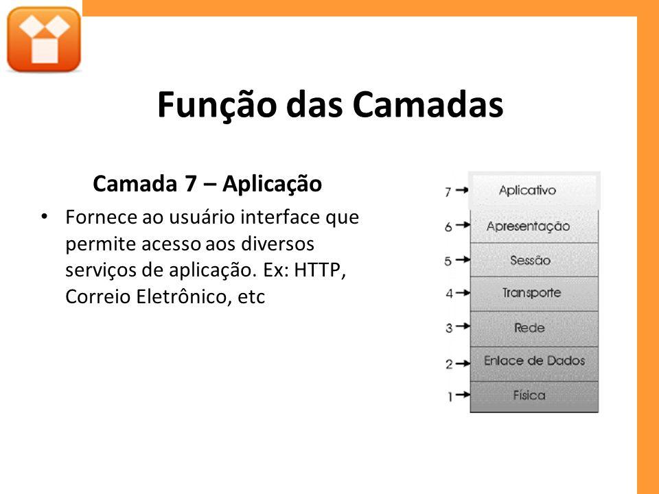 Função das Camadas Camada 7 – Aplicação Fornece ao usuário interface que permite acesso aos diversos serviços de aplicação. Ex: HTTP, Correio Eletrôni