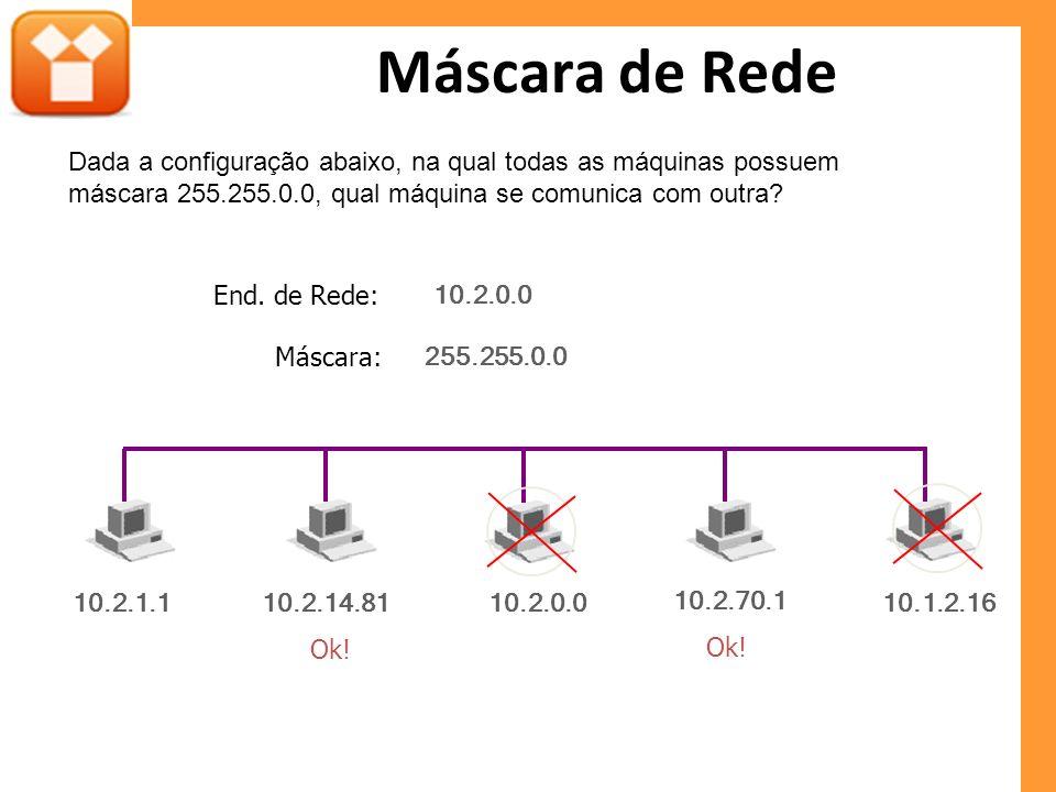 Máscara de Rede 10.2.1.1 10.2.14.81 10.2.70.1 10.2.0.010.1.2.16 Ok! 10.2.0.0 End. de Rede: Máscara: 255.255.0.0 Dada a configuração abaixo, na qual to